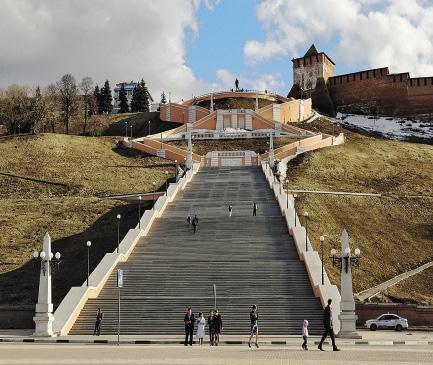 Чкаловская лестница. Нижний Новгород. Нижегородская область